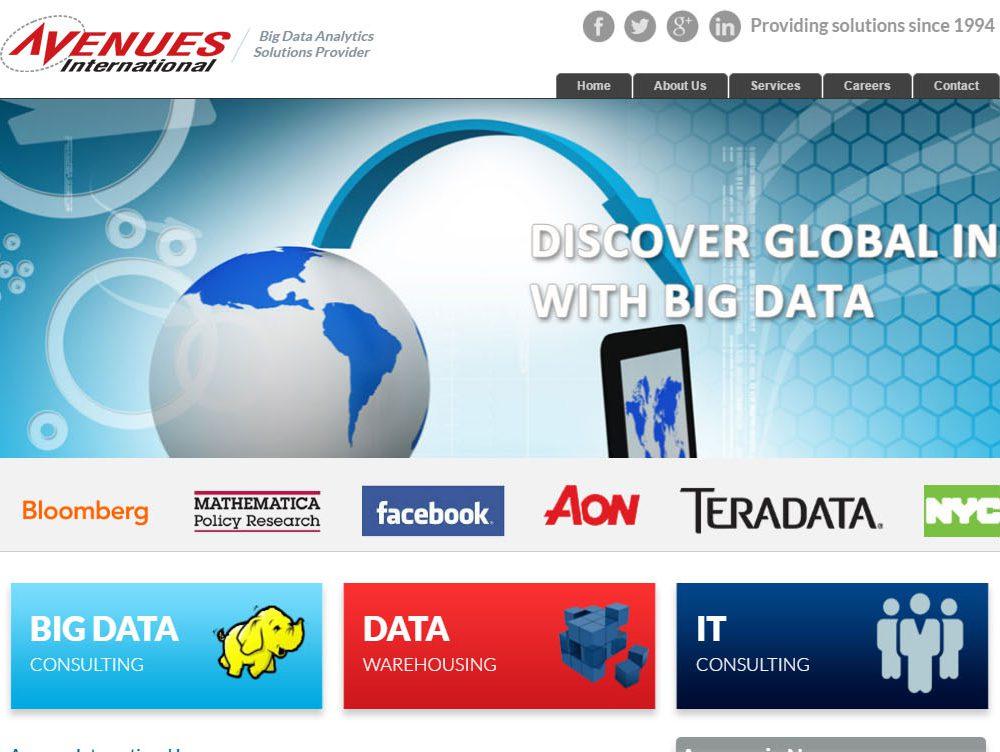 Avenues International Inc